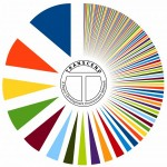 Gruppenlogo von TRANSCEND USA PROJECT - Policy Institute - The Paragon Institute for for Diane